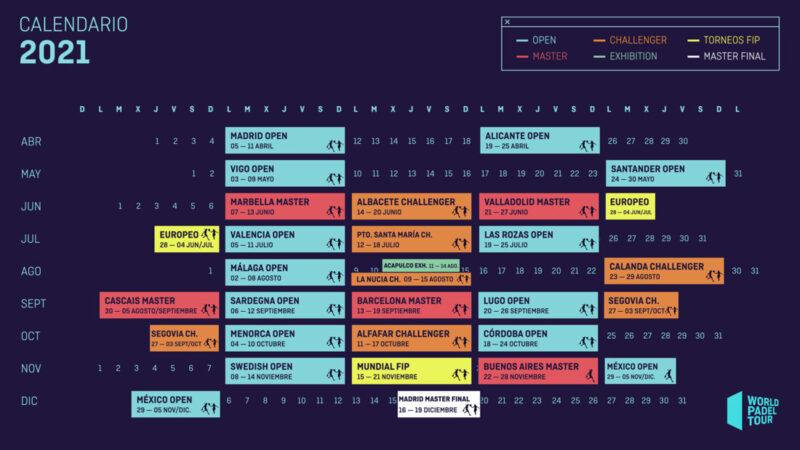 calendario wpt 2021
